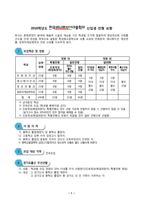 한국애니메이션고등학교 입시요강!